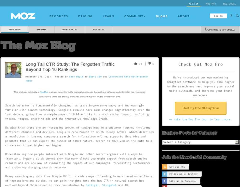 Moz.com - Long Tail CTR Study