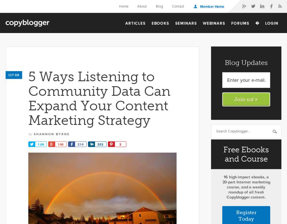 5 Tipps, wie man anhand von Community-Daten Ihrer Zielgruppe die eigene Content Marketing Strategie ausbaut.