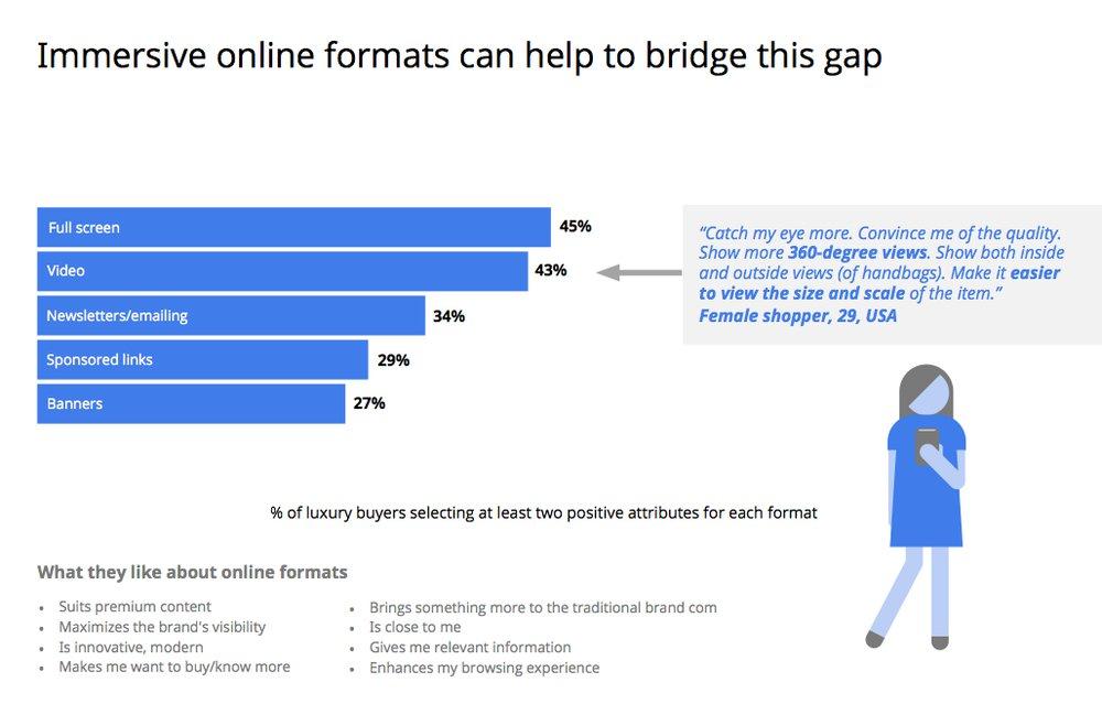 Chart: Dies lässt sich im Online-Shopping verbessern