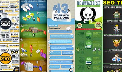 Die besten SEO Infografiken