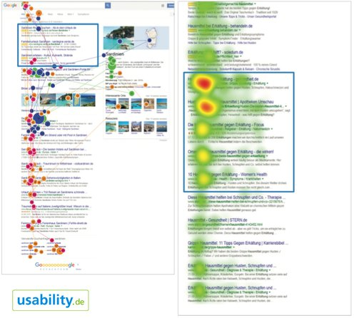 usability.de Eye-Tracking-Studie