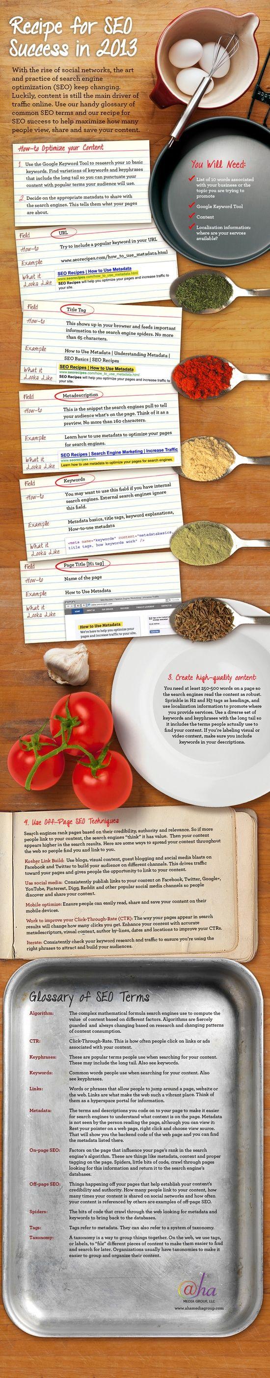 Recipe for SEO Success in 2013