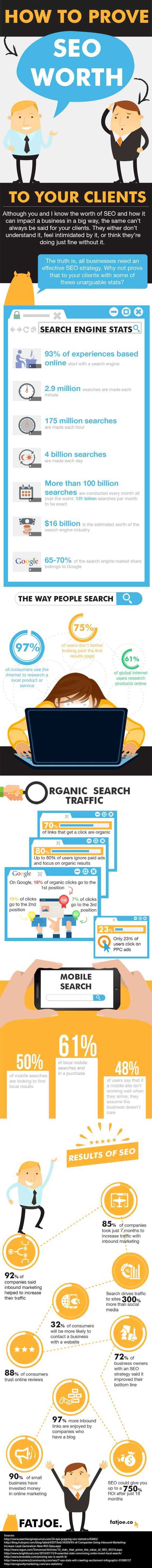 How to Prove SEO Worth to Your Client